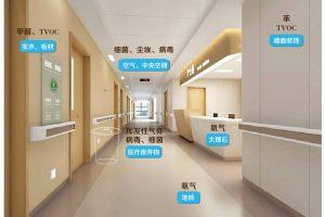 医院等机构