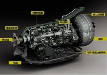业内人士详解自动变速箱维修的三大要点