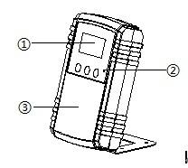 IDR330主机组件示意图1