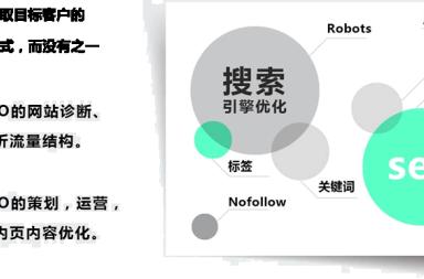 【SEO網站建設】SEO網站優化顧問服務