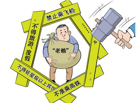 苏州讨债手段:老赖没能力还钱就知道该怎么办了!