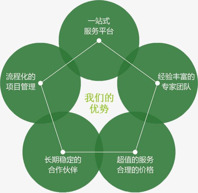 杭州讨债公司天晟讨债服务流程