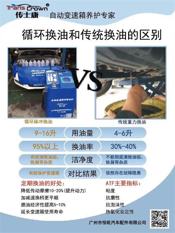 循环换油和传统换油的区别