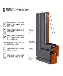 铝包木细节展示