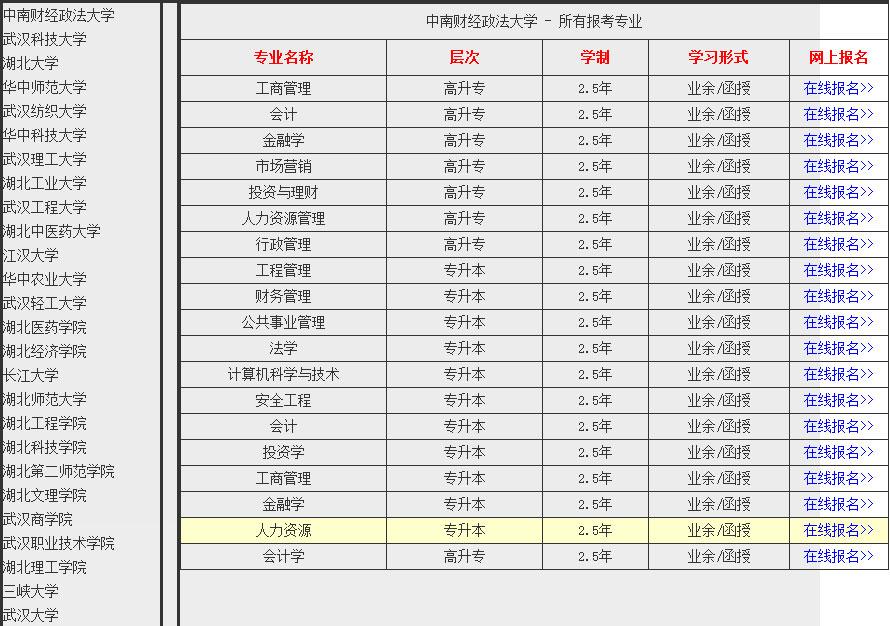 湖北省各高校成人高等教育招生一览表