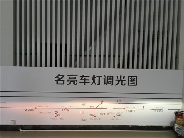 丰田锐志改GTR透镜案例