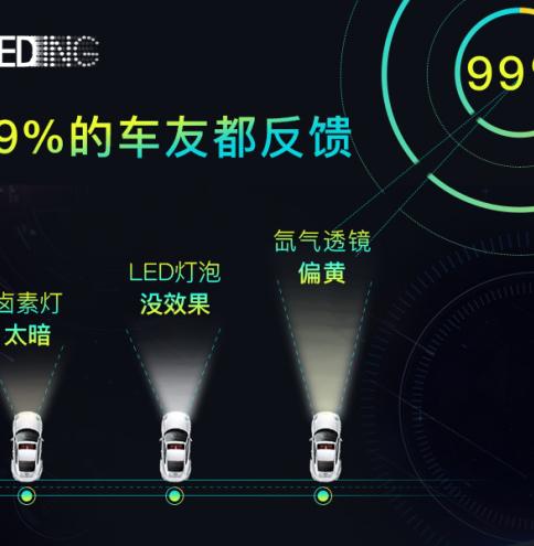 「智能LED车灯 」立盯OLED双光透镜大灯模组