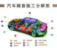 汽车隔音改装步骤分析 先分析噪音来源