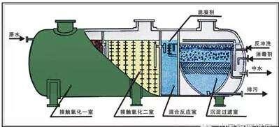厦门玻璃钢化粪池原理