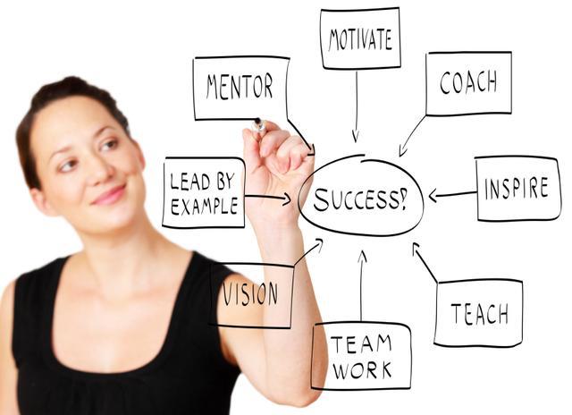 深圳輔導下屬培訓-深圳企業管理培訓 內訓 公開課