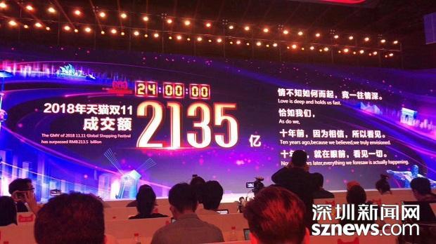 """双""""11""""2135亿元深圳人贡献排名全国第五"""