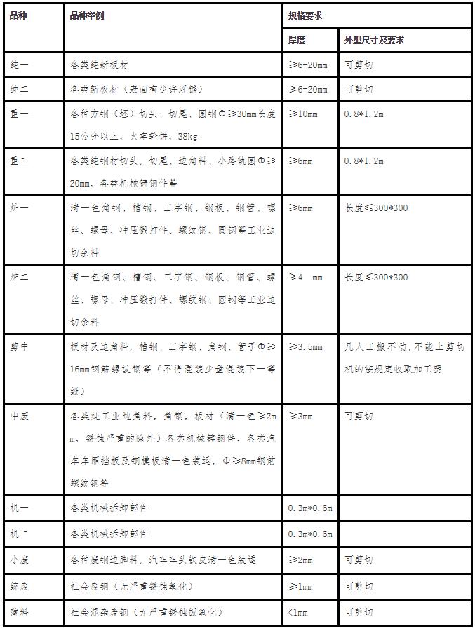 SI[M4E]C]DYM3_BQO}H8FQ3
