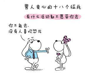 天津婚姻取证哪五种老公比较容易变心?