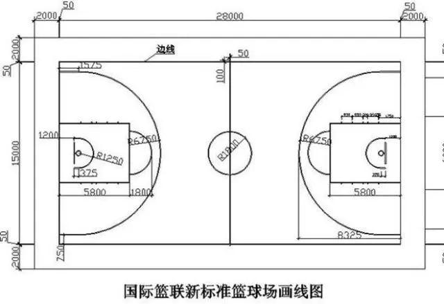 新国标标准篮球场地介绍及地面铺设类型