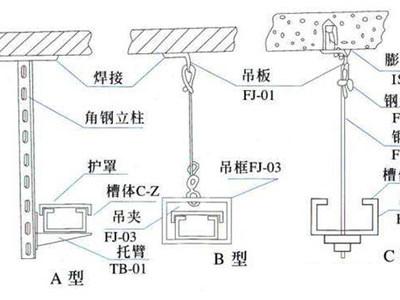 配线桥架吊装示意图