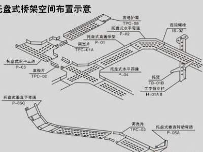 托盘电缆桥架空间布置示意图