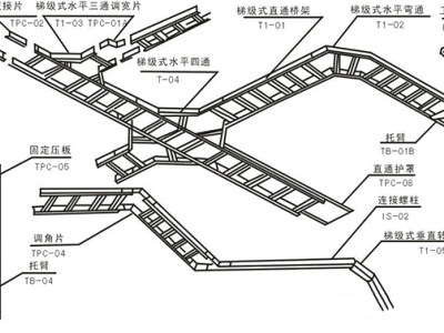 梯级式电缆桥架布置图
