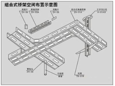 组合式桥架空间布置示意图