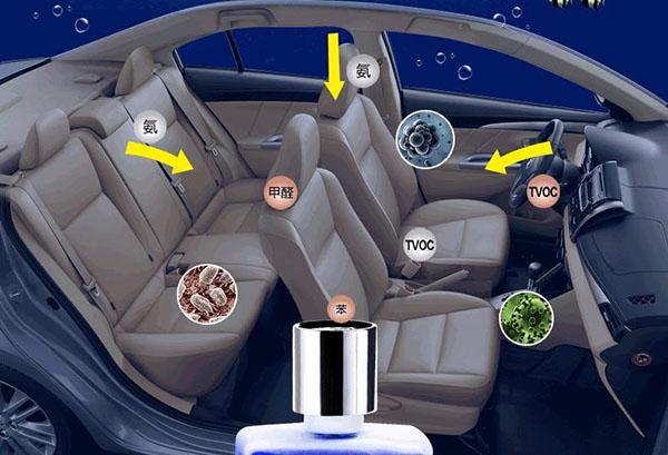 六安周工环保告诉你新车怎么除甲醛比较好